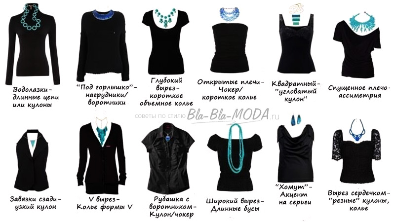 How to pick a necklace under neckline dress